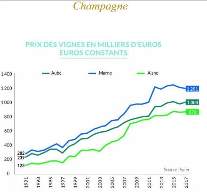 Gfv champagne 2019