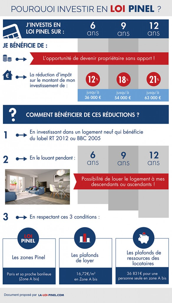 Infographie pinel 583x1024